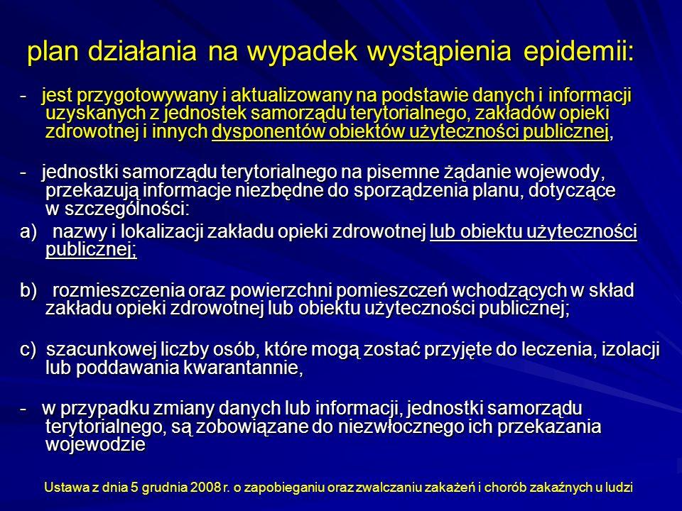 plan działania na wypadek wystąpienia epidemii: