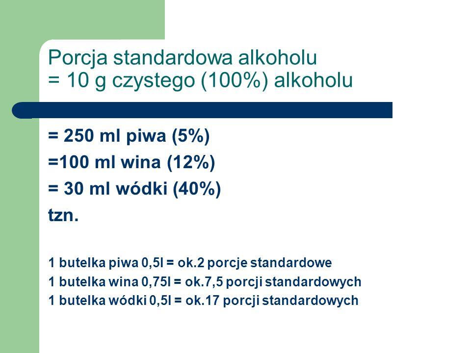 Porcja standardowa alkoholu = 10 g czystego (100%) alkoholu