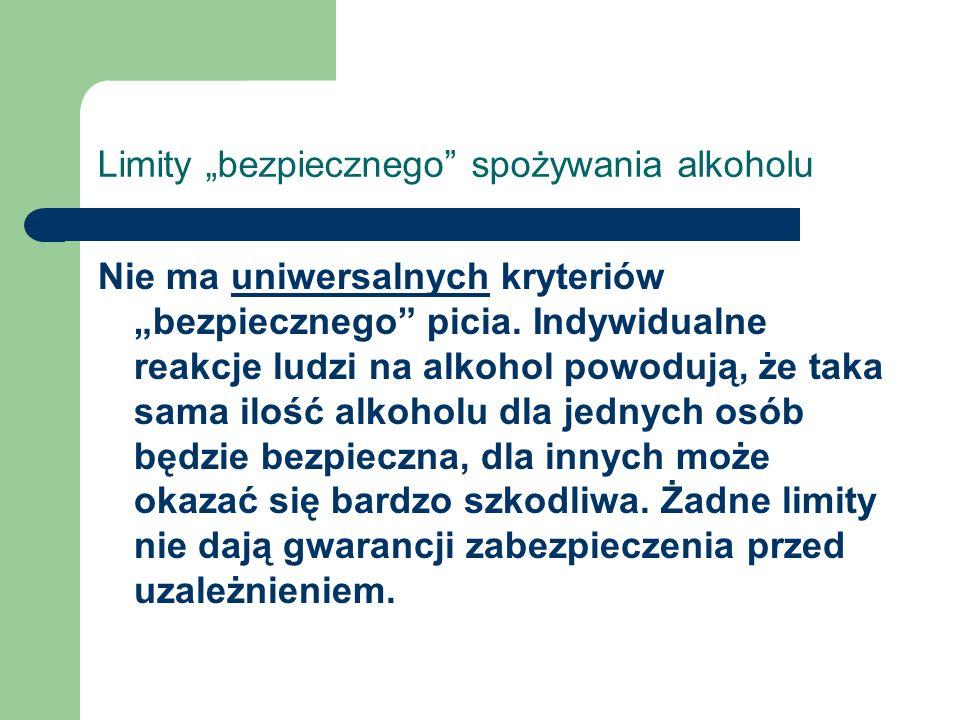 """Limity """"bezpiecznego spożywania alkoholu"""