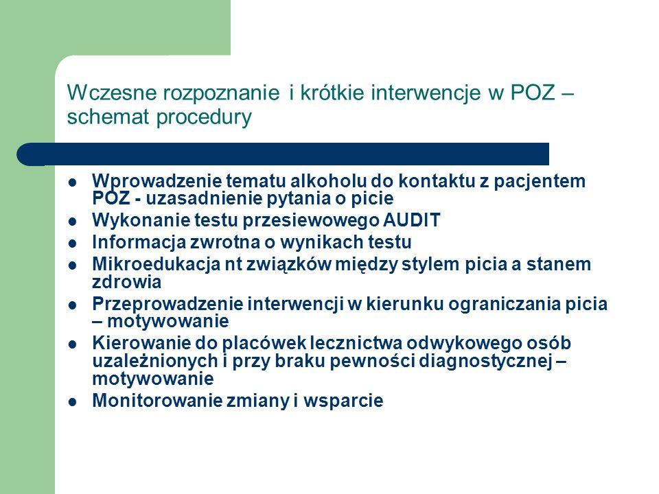 Wczesne rozpoznanie i krótkie interwencje w POZ – schemat procedury