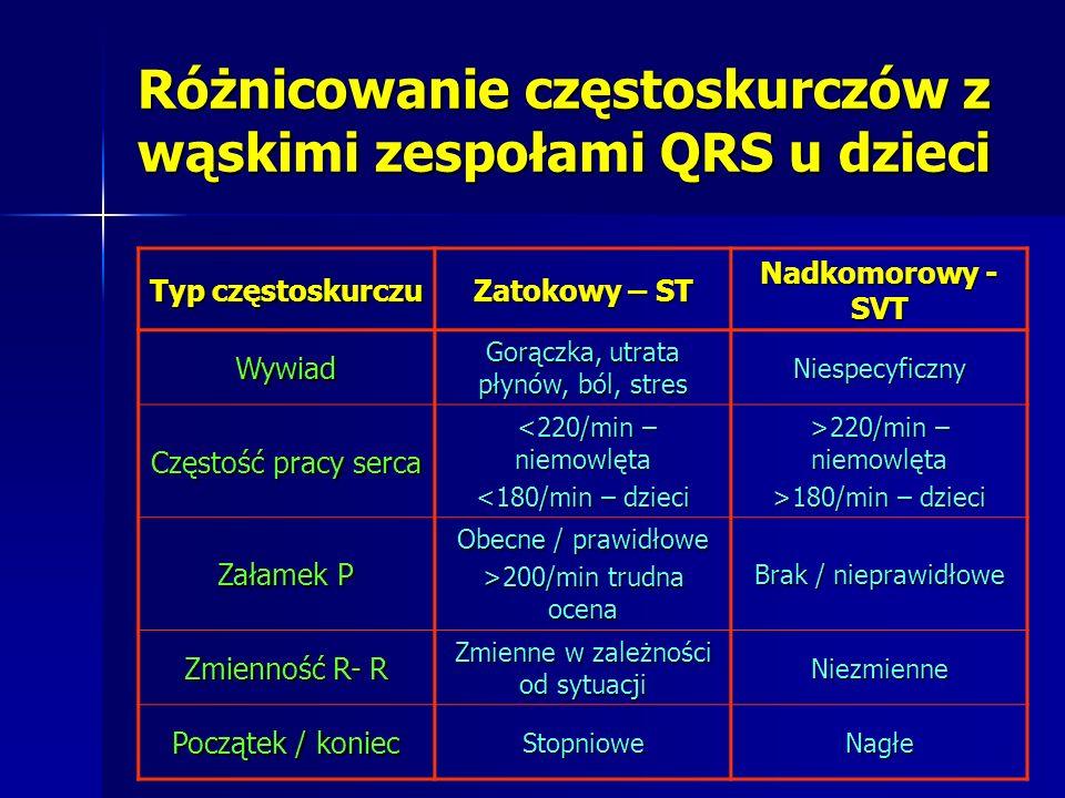 Różnicowanie częstoskurczów z wąskimi zespołami QRS u dzieci