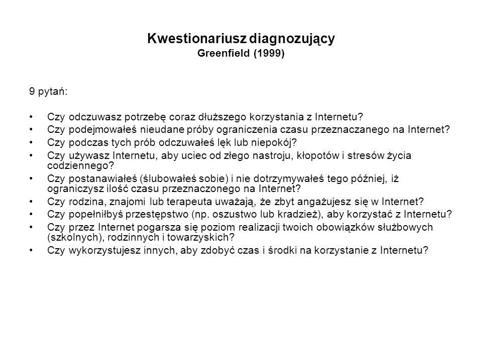 Kwestionariusz diagnozujący Greenfield (1999)
