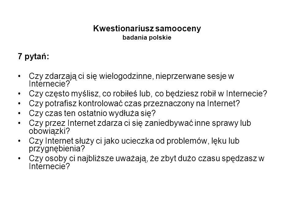 Kwestionariusz samooceny badania polskie