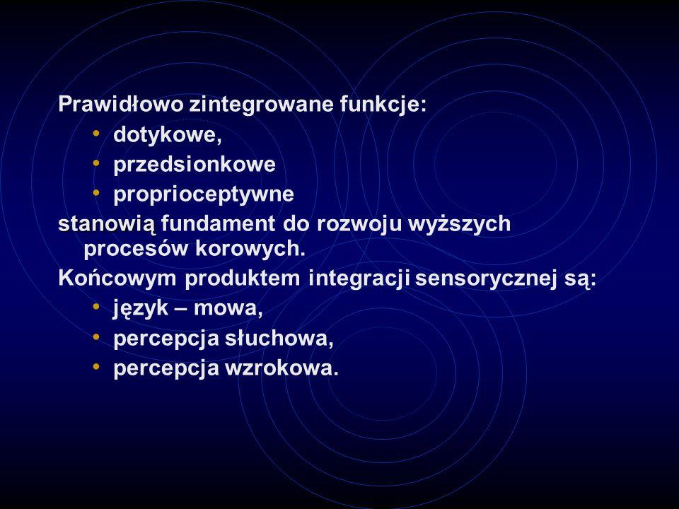 Prawidłowo zintegrowane funkcje: