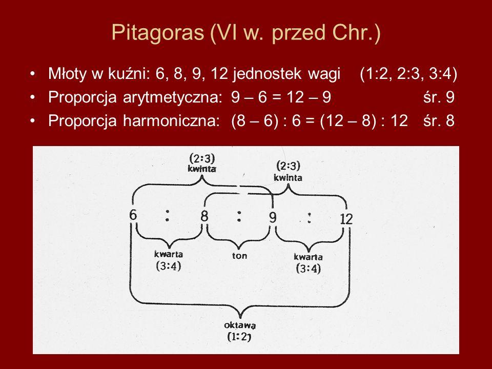 Pitagoras (VI w. przed Chr.)