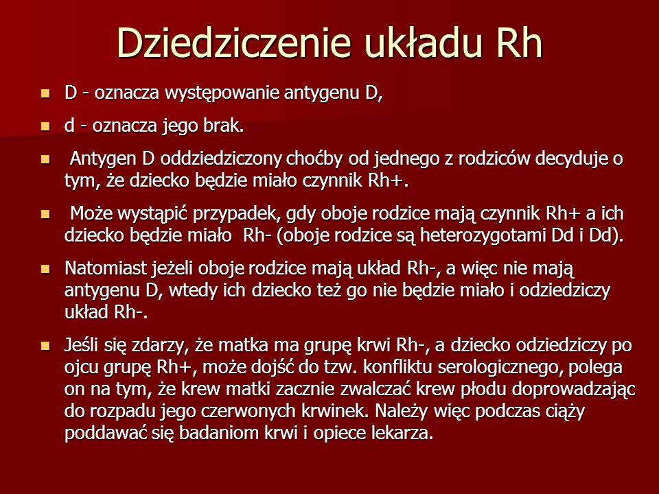 Dziedziczenie układu Rh