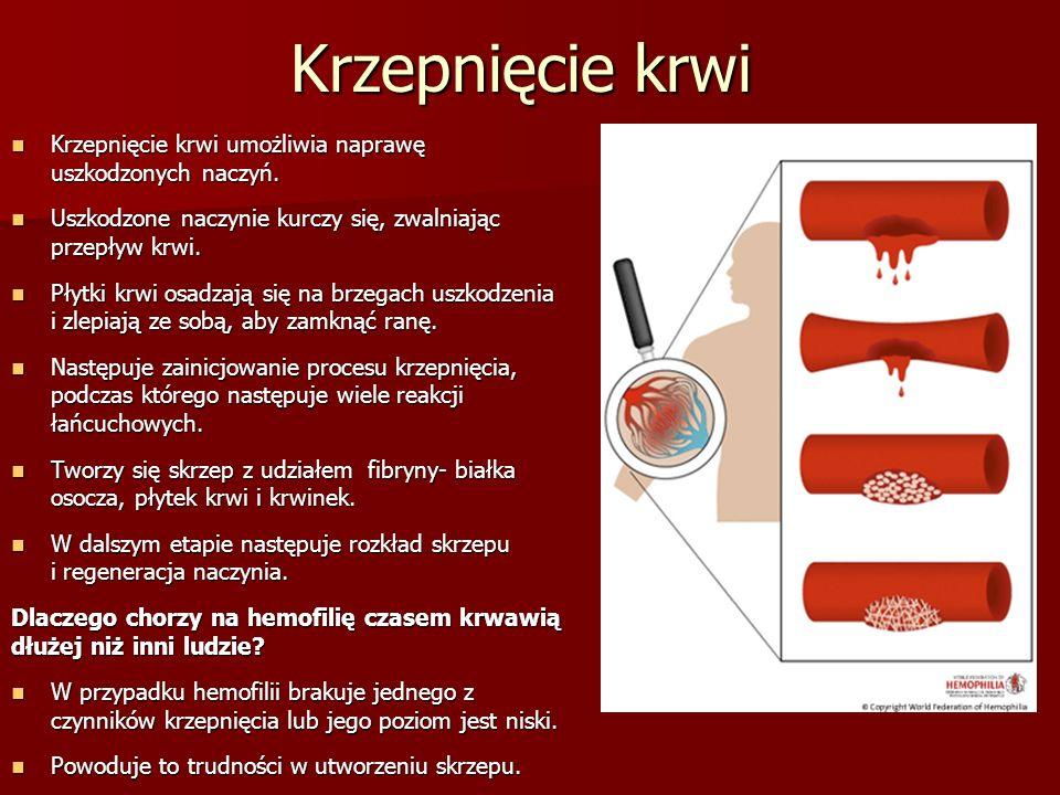 Krzepnięcie krwi Krzepnięcie krwi umożliwia naprawę uszkodzonych naczyń. Uszkodzone naczynie kurczy się, zwalniając przepływ krwi.