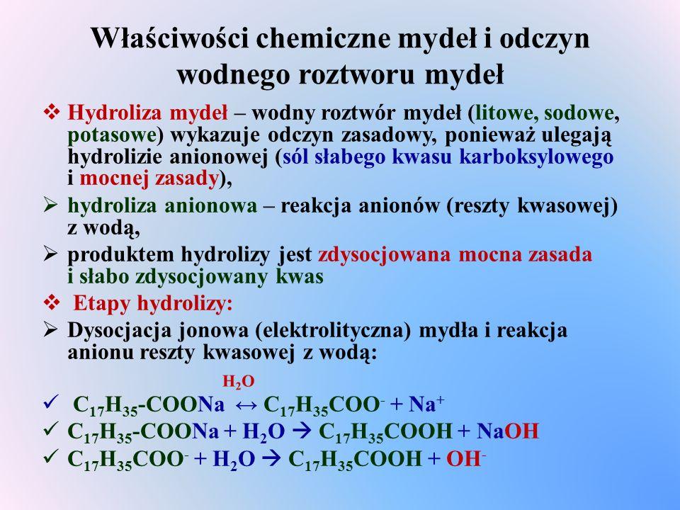 Właściwości chemiczne mydeł i odczyn wodnego roztworu mydeł