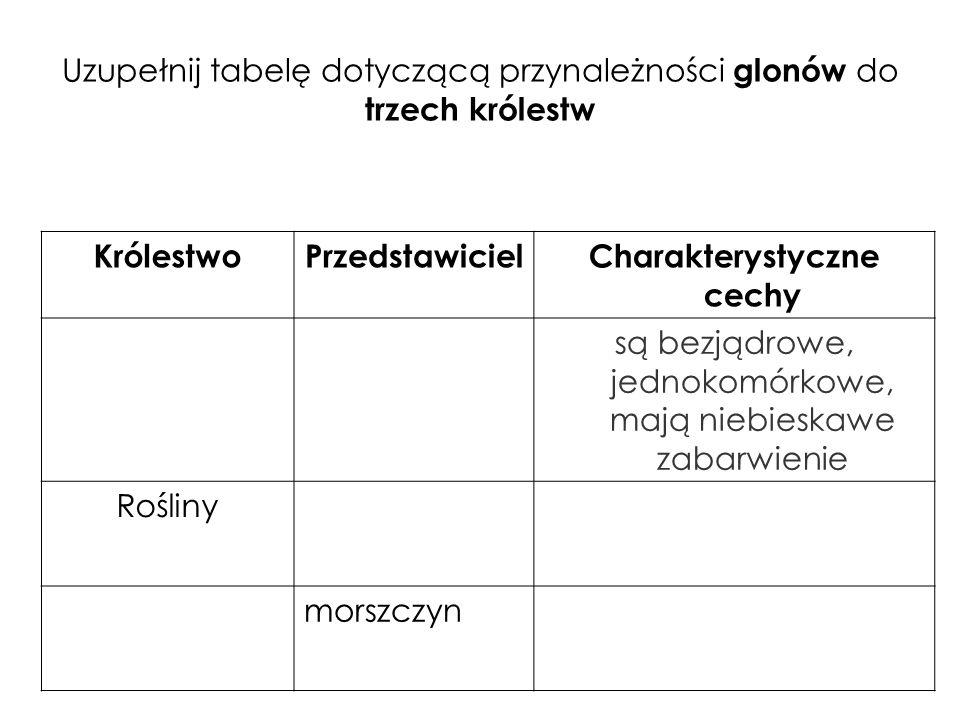 Uzupełnij tabelę dotyczącą przynależności glonów do trzech królestw
