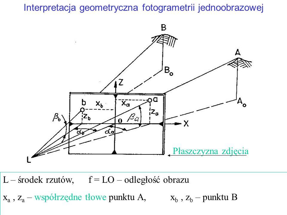 Interpretacja geometryczna fotogrametrii jednoobrazowej