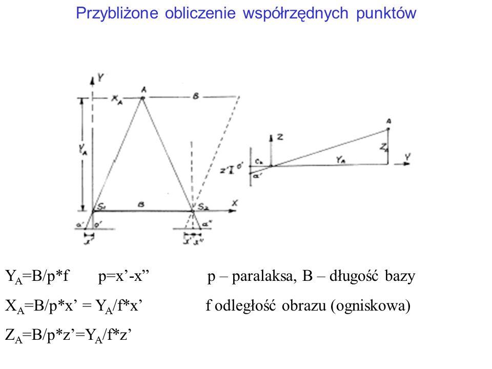 Przybliżone obliczenie współrzędnych punktów