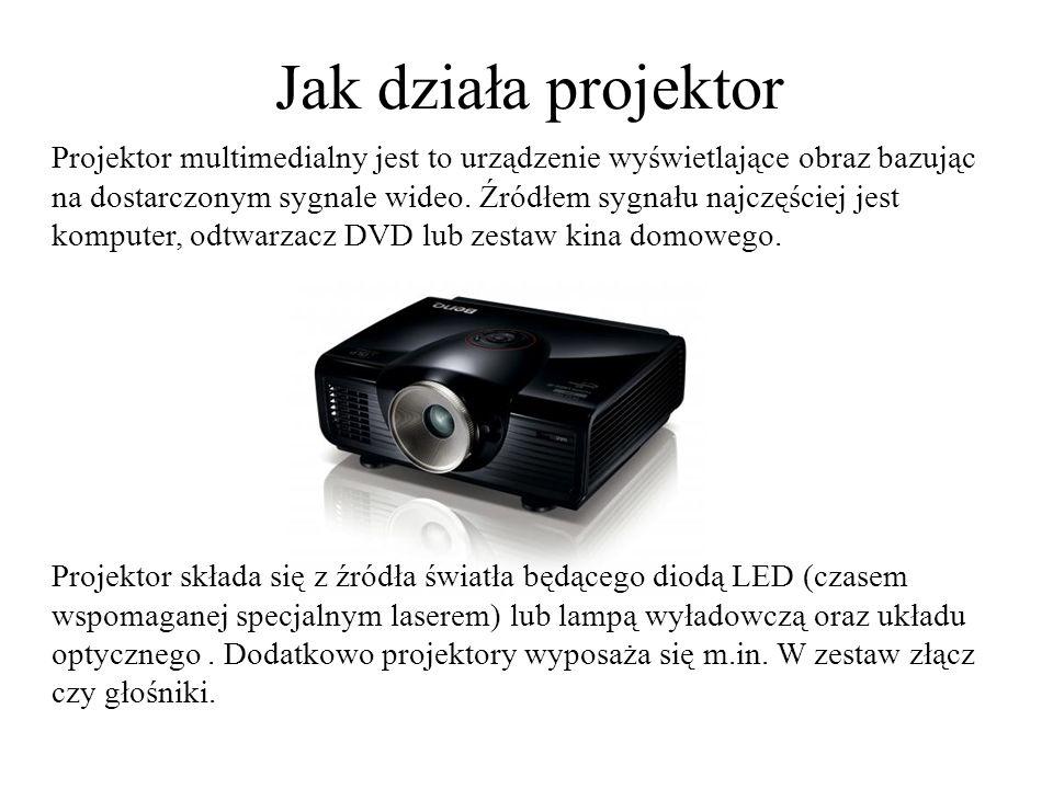 Jak działa projektor