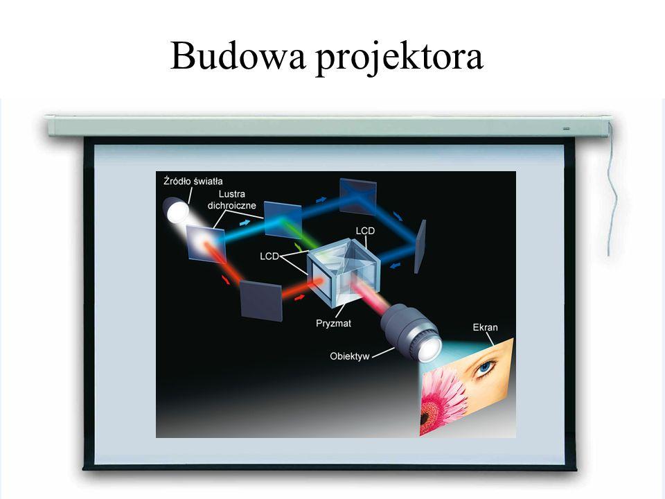 Budowa projektora