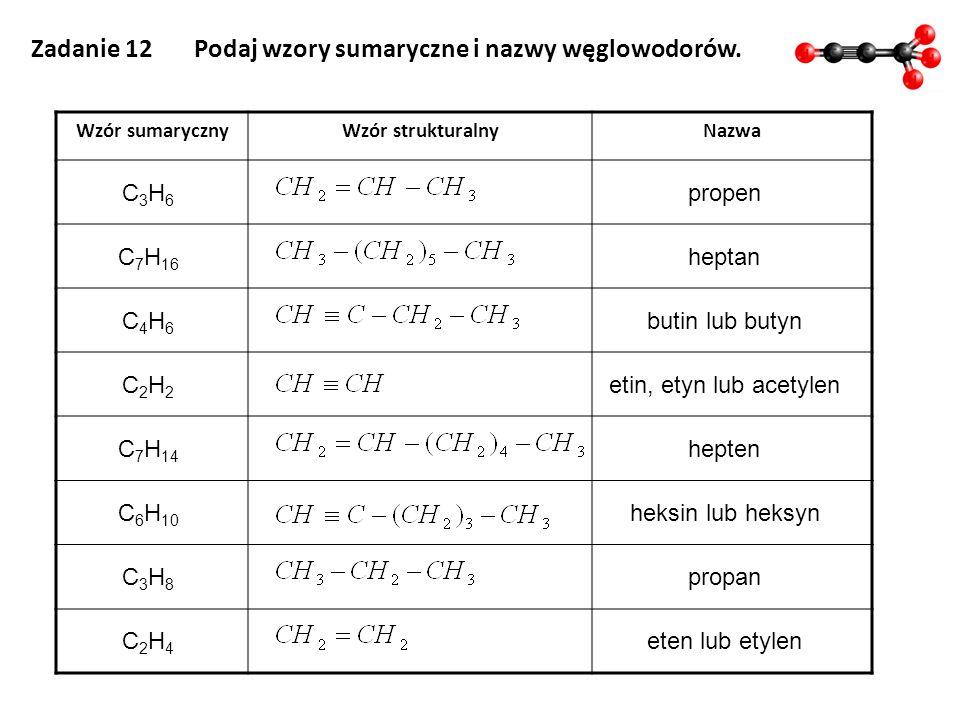 Podaj wzory sumaryczne i nazwy węglowodorów.