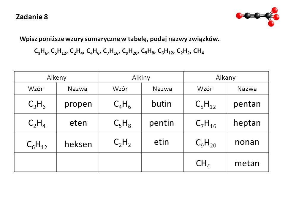 C3H6 propen C4H6 butin C5H12 pentan C2H4 eten C5H8 pentin C7H16 heptan