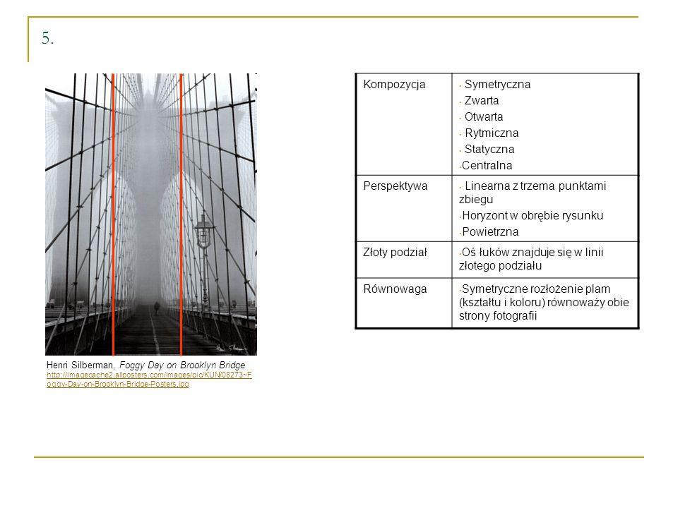 5. Kompozycja Symetryczna Zwarta Otwarta Rytmiczna Statyczna Centralna