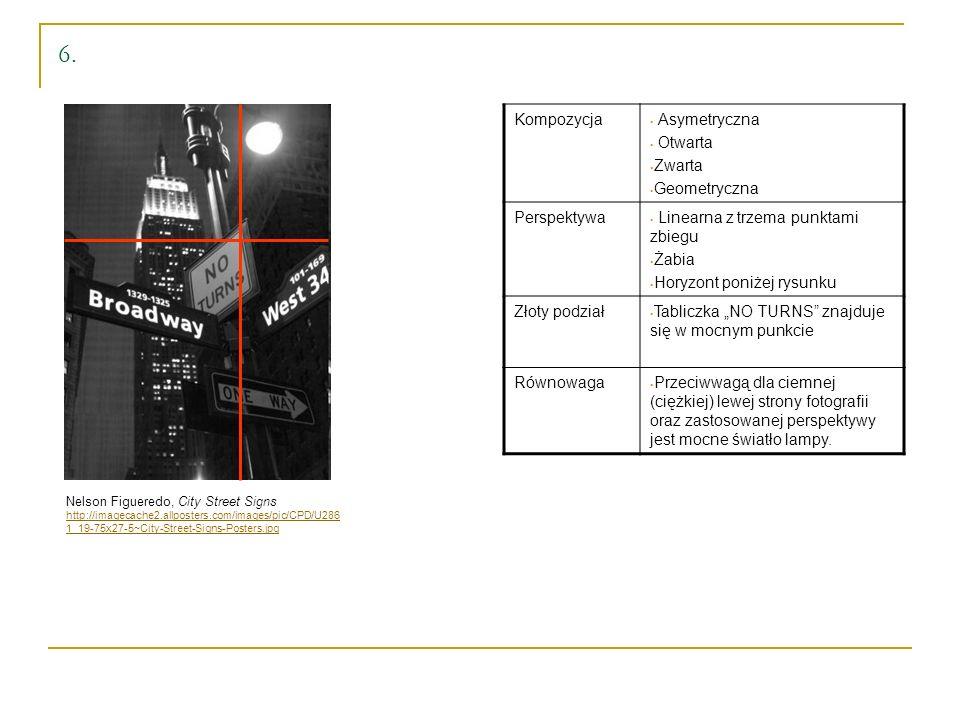 6. Kompozycja Asymetryczna Otwarta Zwarta Geometryczna Perspektywa