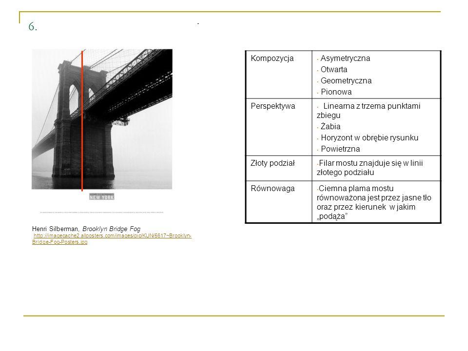 6. Kompozycja Asymetryczna Otwarta Geometryczna Pionowa Perspektywa