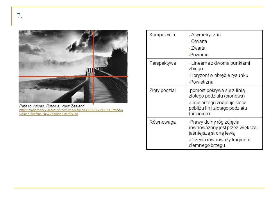7. Kompozycja Asymetryczna Otwarta Zwarta Pozioma Perspektywa