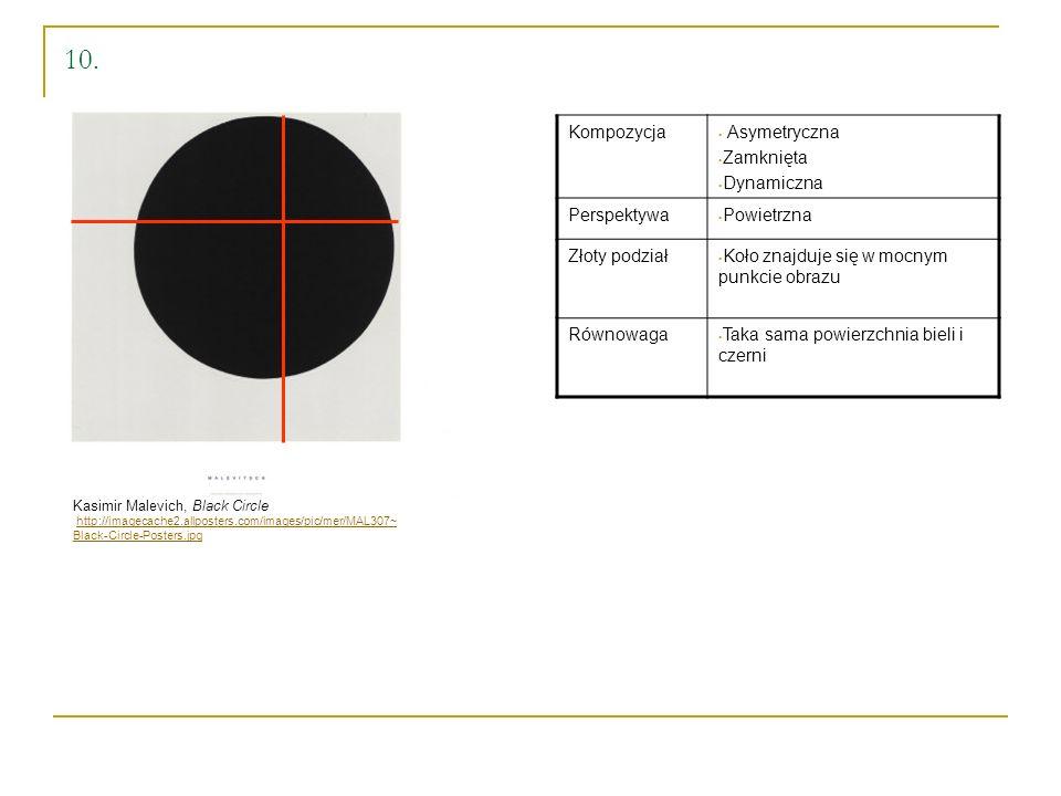 10. Kompozycja Asymetryczna Zamknięta Dynamiczna Perspektywa