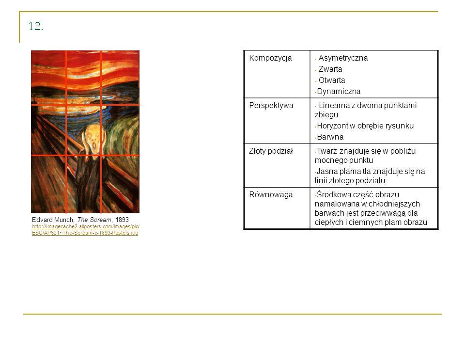 12. Kompozycja Asymetryczna Zwarta Otwarta Dynamiczna Perspektywa