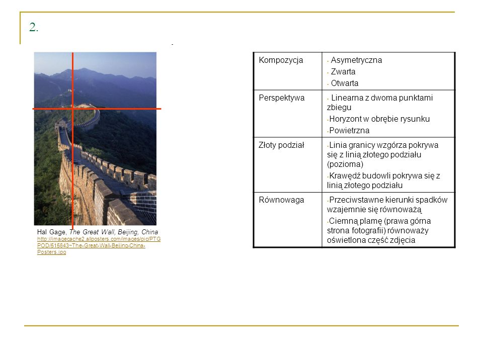 2. Kompozycja Asymetryczna Zwarta Otwarta Perspektywa