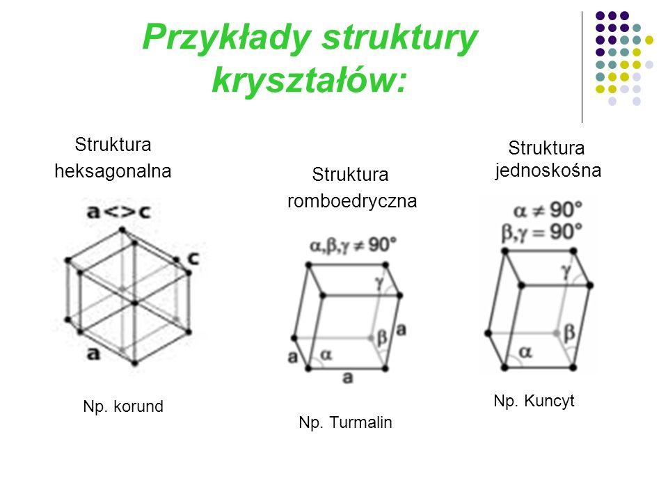 Przykłady struktury kryształów: