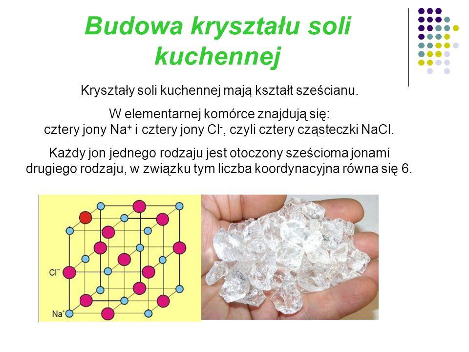 Budowa kryształu soli kuchennej