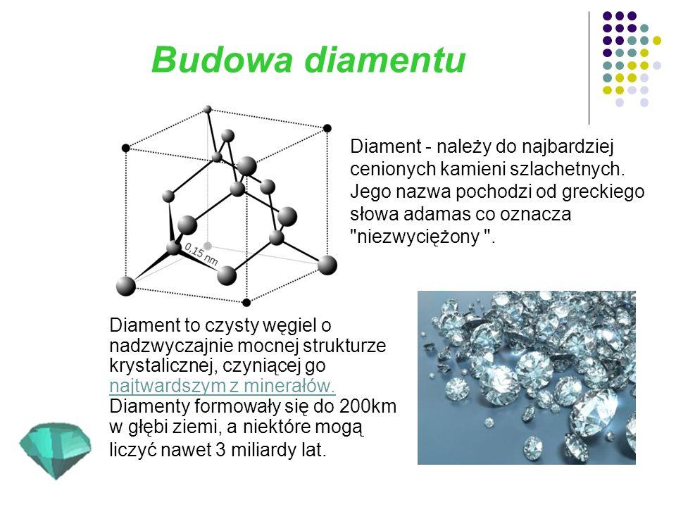 Budowa diamentu