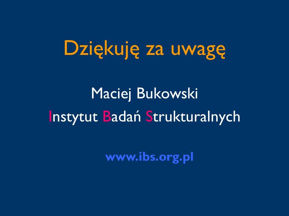 Maciej Bukowski Instytut Badań Strukturalnych