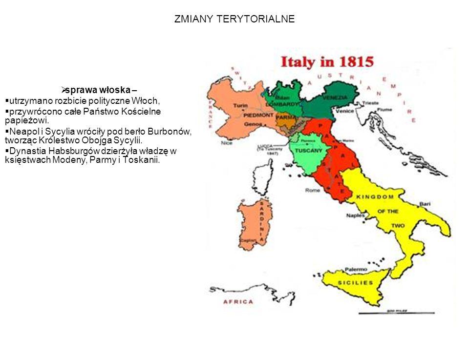ZMIANY TERYTORIALNE sprawa włoska –