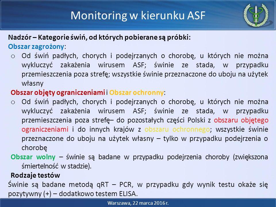 Monitoring w kierunku ASF