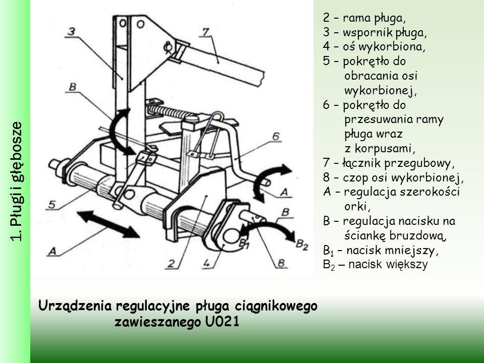Urządzenia regulacyjne pługa ciągnikowego