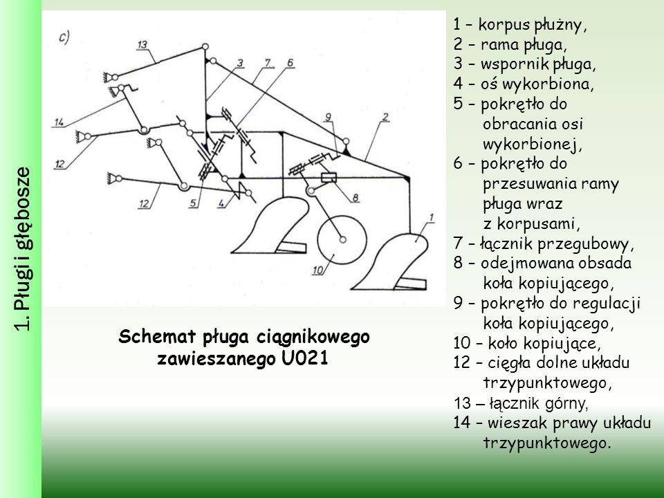 Schemat pługa ciągnikowego