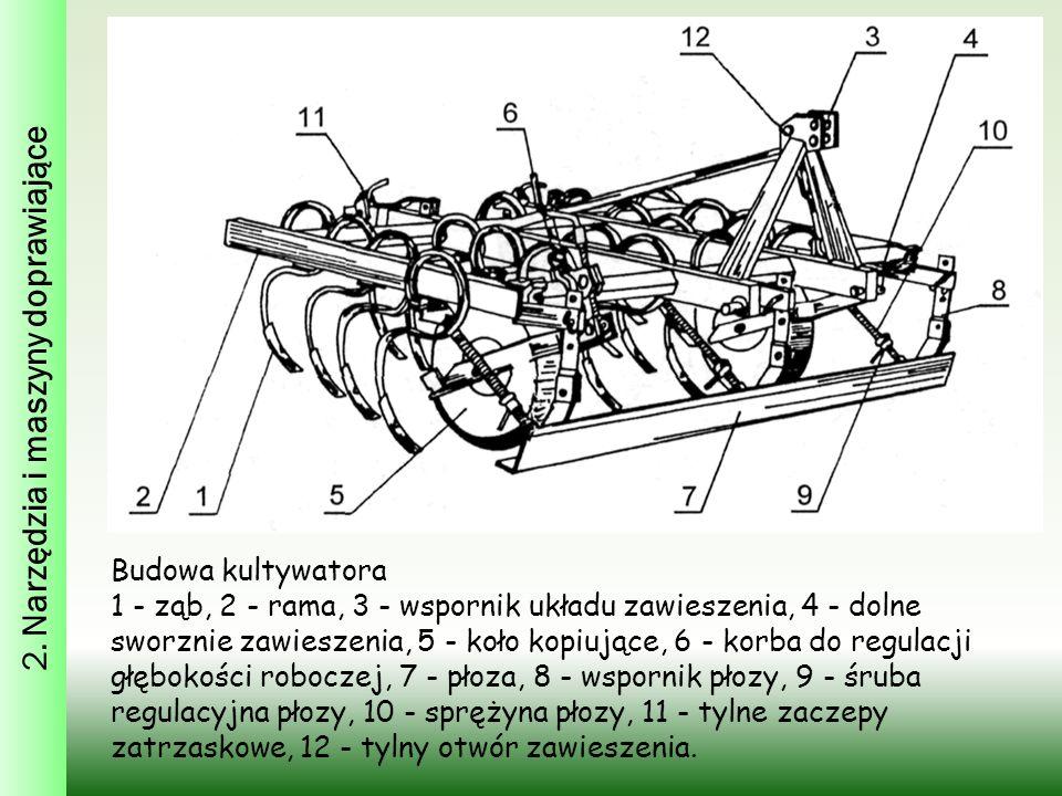 2. Narzędzia i maszyny doprawiające