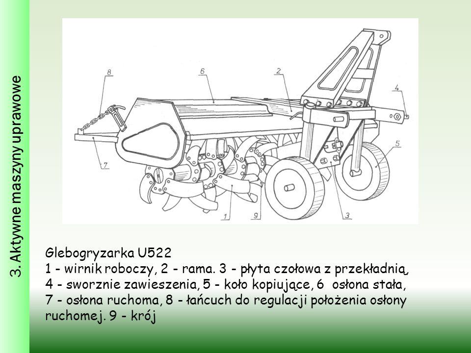 3. Aktywne maszyny uprawowe
