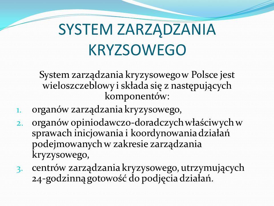 SYSTEM ZARZĄDZANIA KRYZSOWEGO