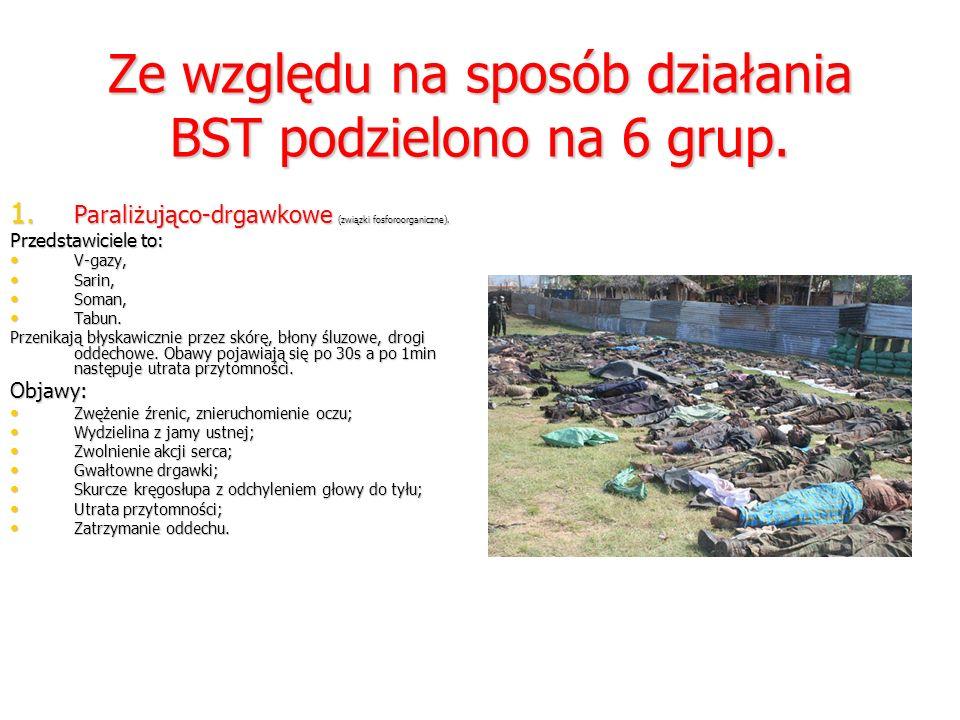 Ze względu na sposób działania BST podzielono na 6 grup.