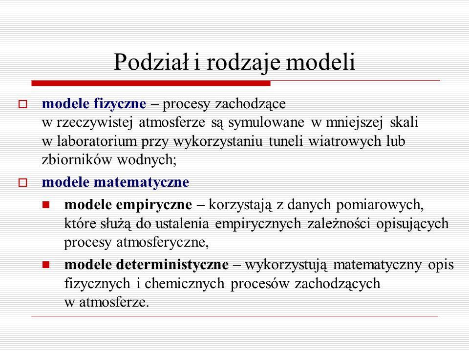 Podział i rodzaje modeli