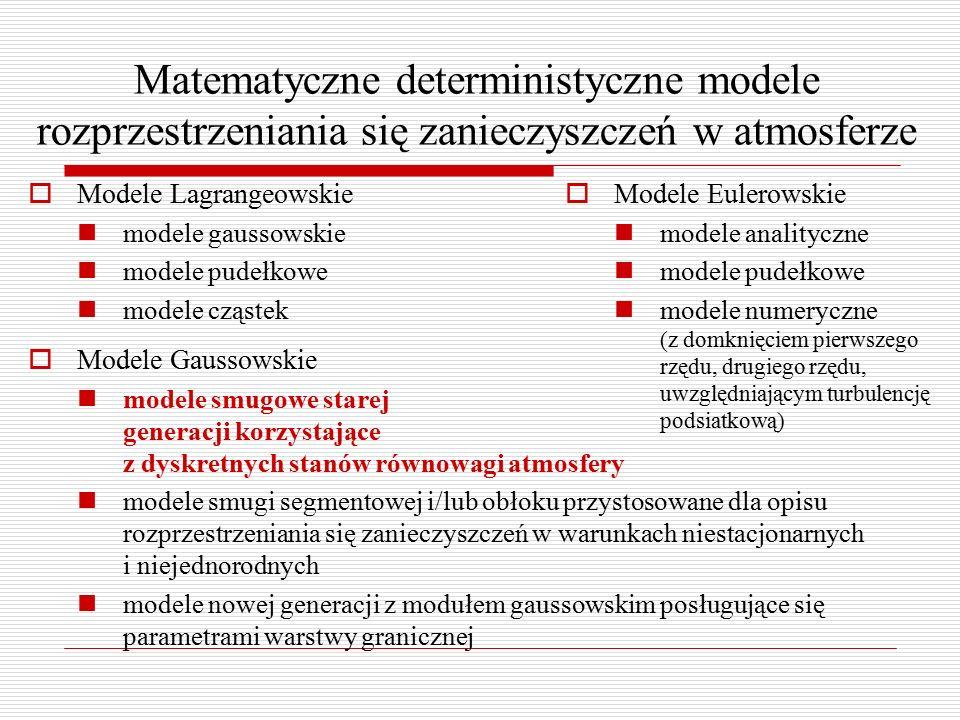 Matematyczne deterministyczne modele rozprzestrzeniania się zanieczyszczeń w atmosferze