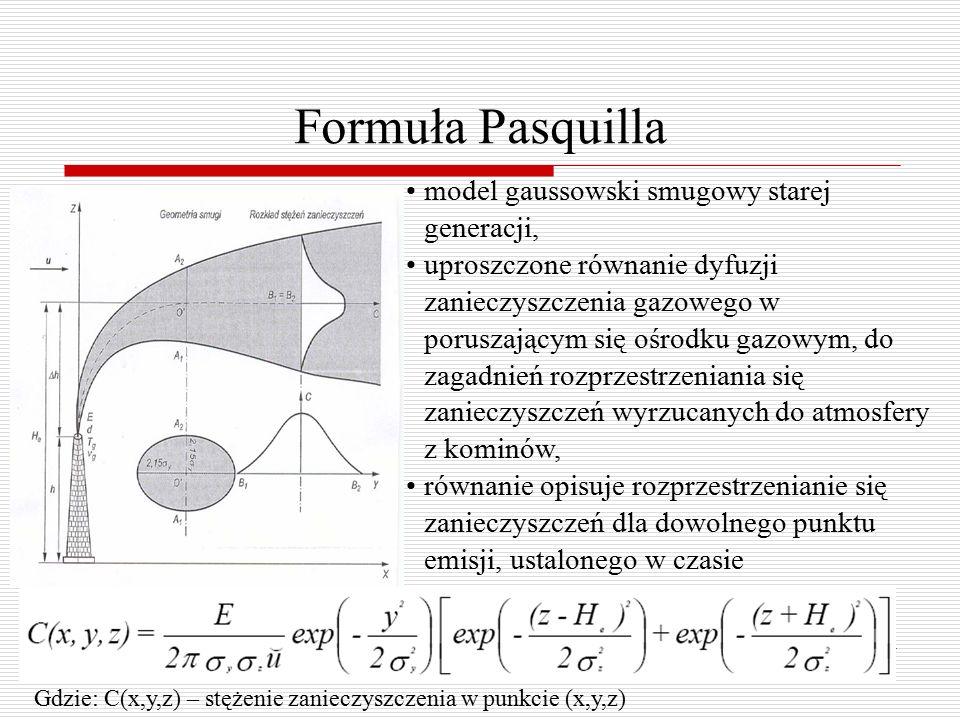 Formuła Pasquilla model gaussowski smugowy starej generacji,