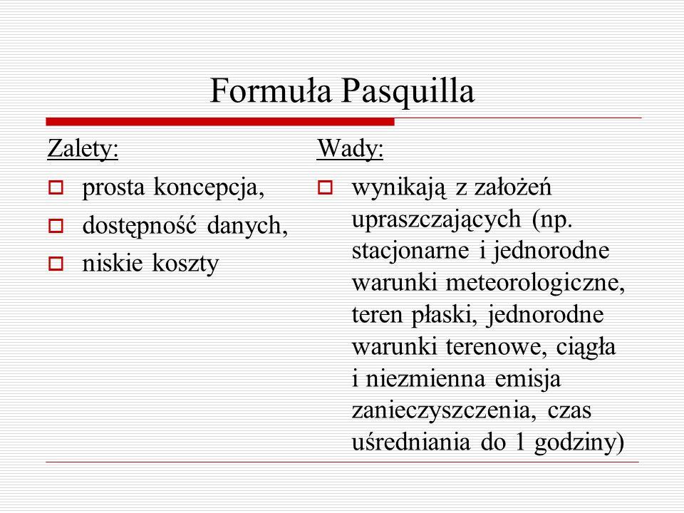 Formuła Pasquilla Zalety: prosta koncepcja, dostępność danych,
