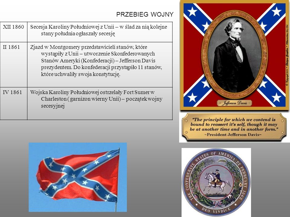 PRZEBIEG WOJNY XII 1860. Secesja Karoliny Południowej z Unii – w ślad za nią kolejne stany południa ogłaszały secesję.