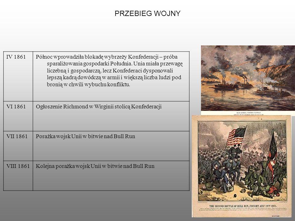 PRZEBIEG WOJNY IV 1861.
