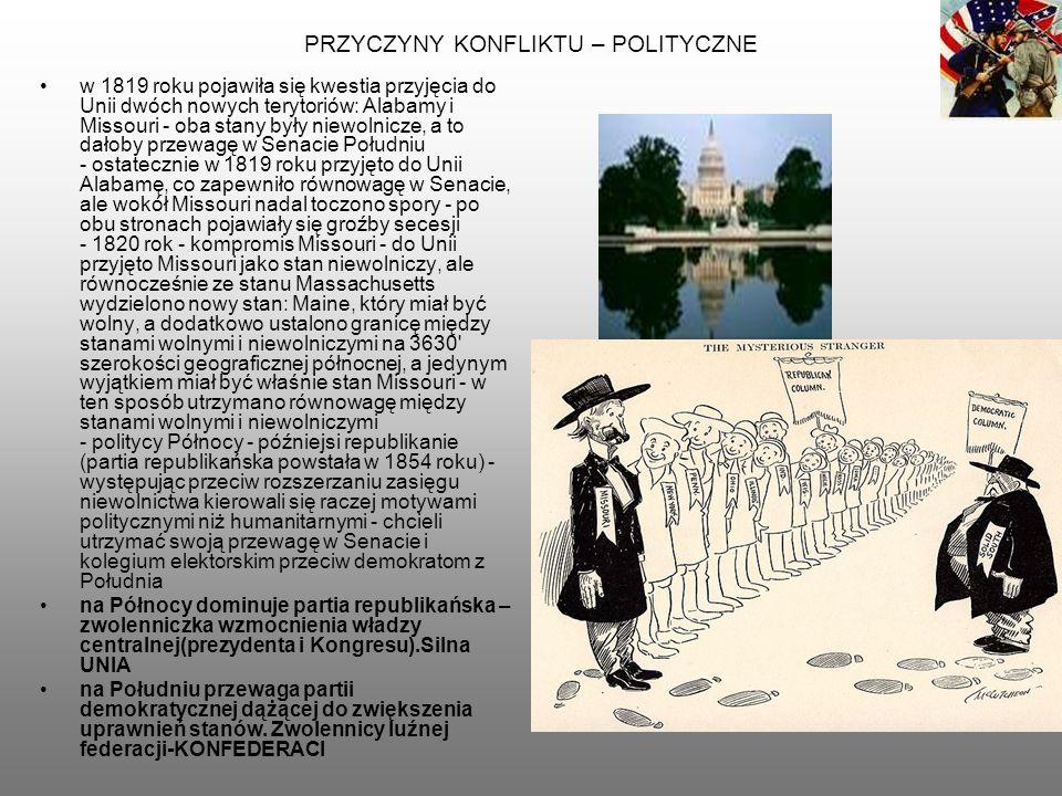 PRZYCZYNY KONFLIKTU – POLITYCZNE