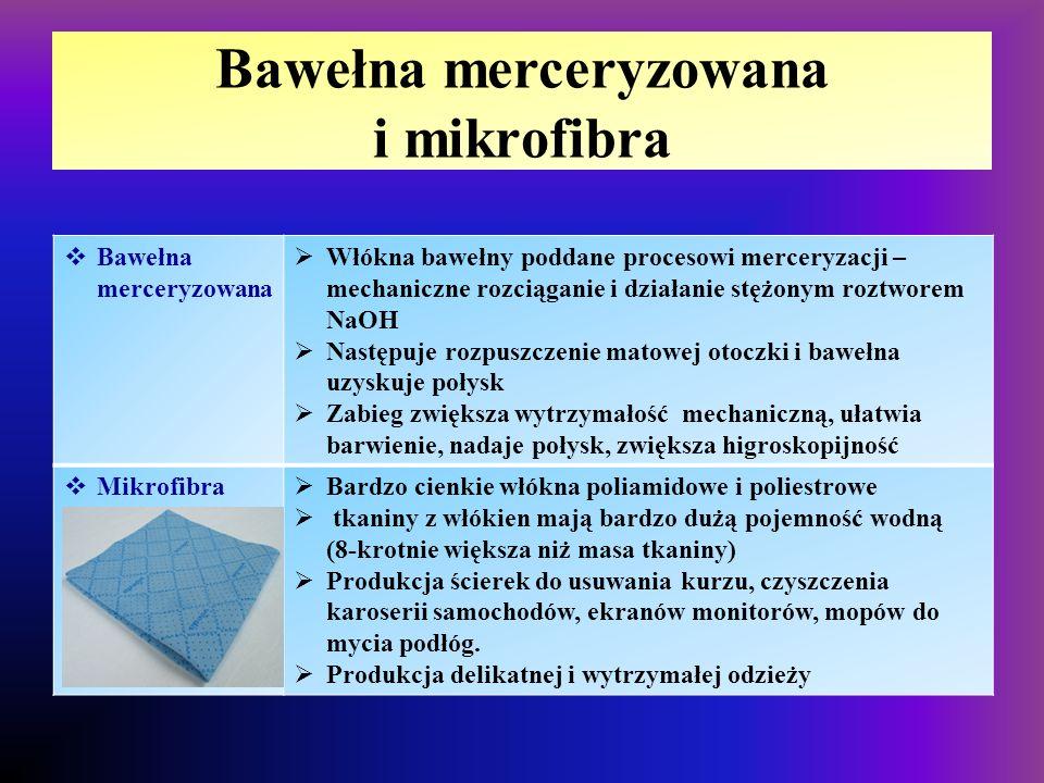 Bawełna merceryzowana i mikrofibra