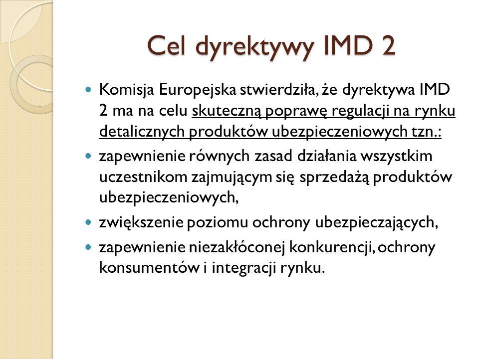 Cel dyrektywy IMD 2