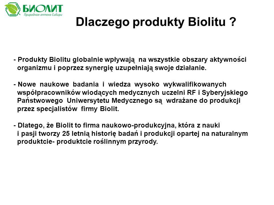 Dlaczego produkty Biolitu