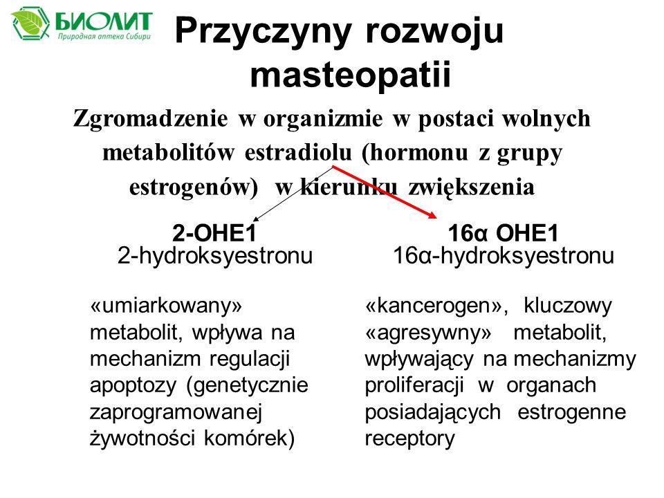 Przyczyny rozwoju masteopatii