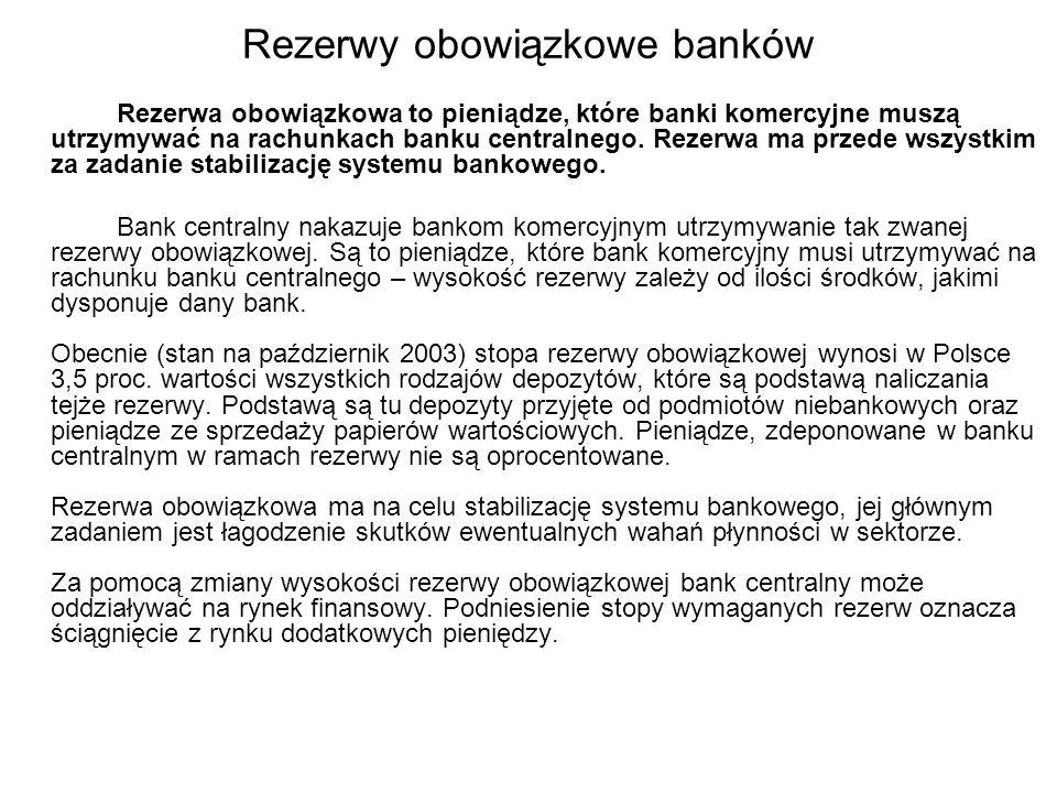 Rezerwy obowiązkowe banków